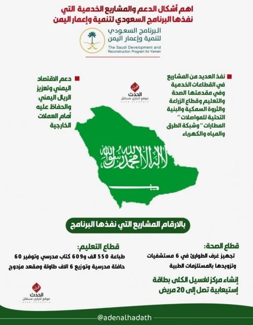 . البرنامج السعودي لتنمية وإعمار اليمن عطاء وتنمية في العاصمة عدن ( انفوجرافيك )