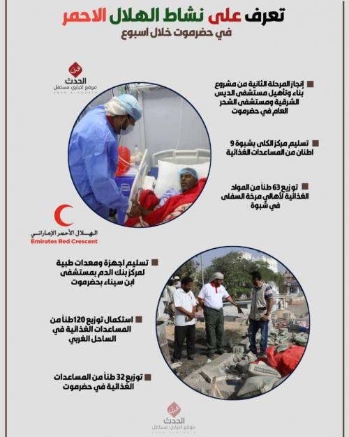 إنفوجرافيك/نشاط الهلال الاحمر الاماراتي في حضرموت في أسبوع