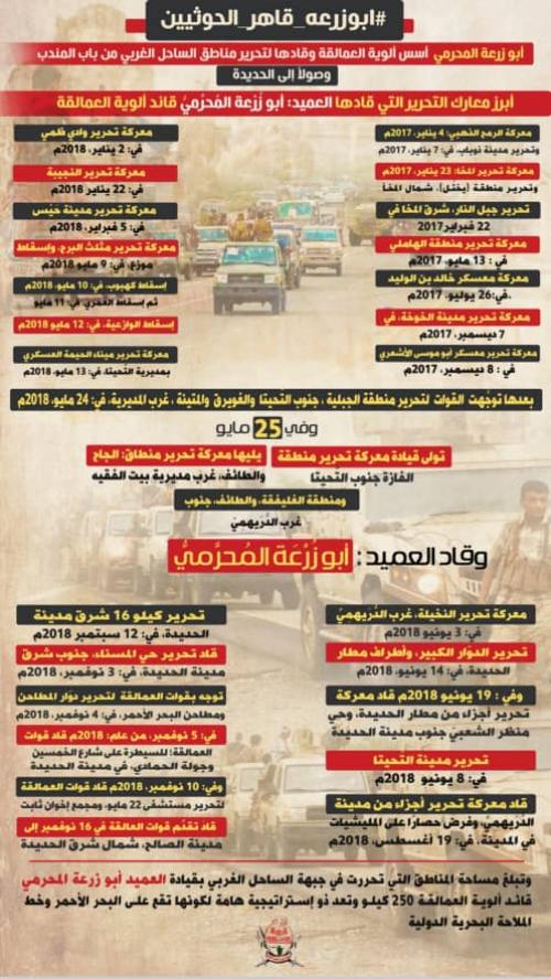 نشطاء جنوبيون يطلقون هاشتاج #ابوزرعه_قاهر_الحوثيين