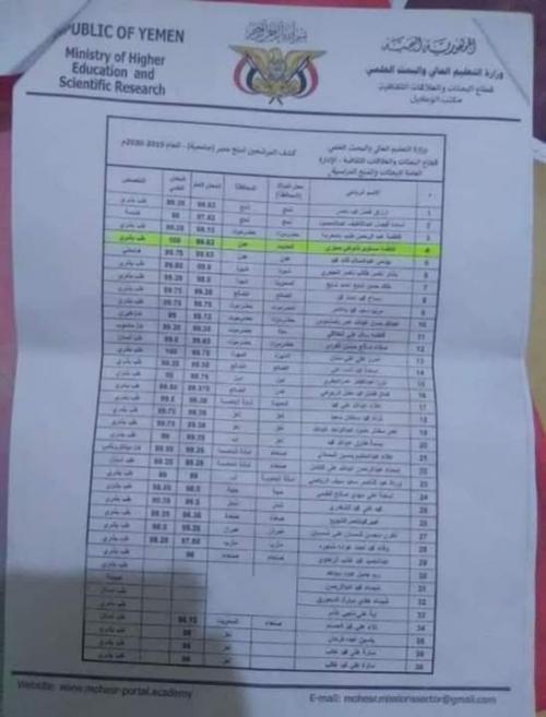 شاهد/ضيحة جديدة للسفارة اليمنية بمصر... والضحية طالبة مبتعثة لدراسة الطب