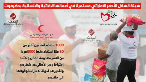 """إنفوجرافيك /بدعم من دولة الإمارات العربية المتحدة """"الهلال الأحمر """" يواصل توزيع السلال الغذائية مستهدف الاحياء الغربية بمديرية المكلا بحضرموت"""
