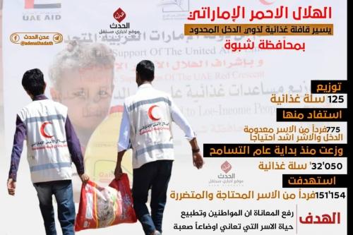 """إنفوجرافيك -بدعم إماراتي """"الهلال الأحمر"""" يسير قافلة غذائية لذوي الدخل المحدود بمحافظة شبوة"""