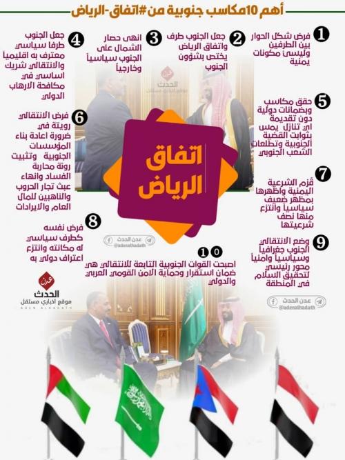 شاهد/ انفوجوافيك 10 مكاسب جنوبية حققة المجلس الانتقالي الجنوبي من #اتفاق_الرياض.